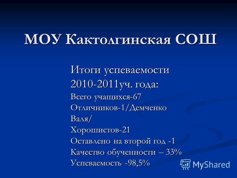 МОУ Кактолгинская СОШ Итоги успеваемости 2010-2011 уч. года: Всего учащихся-67 Отличников-1/Демченко Валя/ Хорошистов-21 Оставлено на второй год -1 Качество обученности – 33% Успеваемость -98,5%