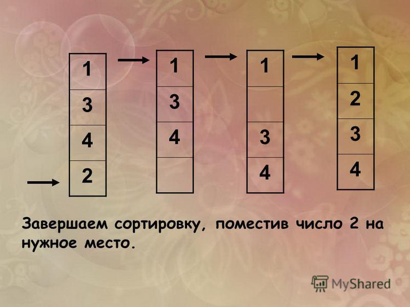 1 2 3 4 1 3 4 1 3 4 1 3 4 2 Завершаем сортировку, поместив число 2 на нужное место.