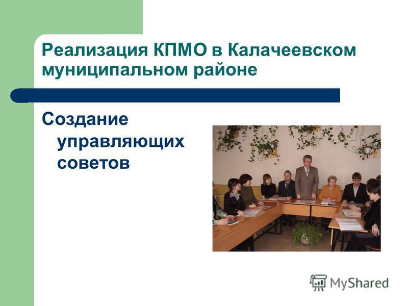 Реализация КПМО в Калачеевском муниципальном районе Создание управляющих советов