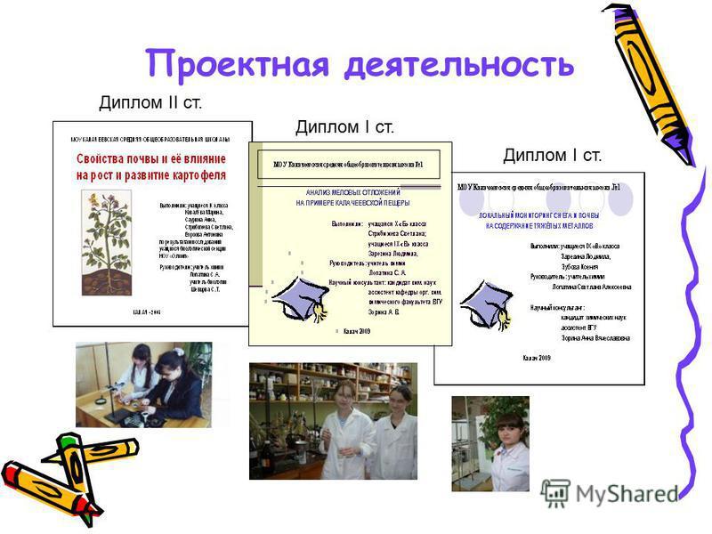 Проектная деятельность Диплом II ст. Диплом I ст.