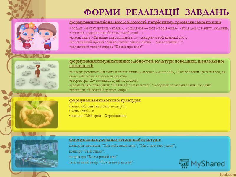 формування національної свідомості, патріотизму, громадянської позиції бесіди: «Я хочу жити в Україні», «Земля моя моя історія жива», «Роль ідеалу в житті людини», зустрічі: «Афганістан болить в моїй душі…» класні свята: «Ти наше диво калинове…», «Ан