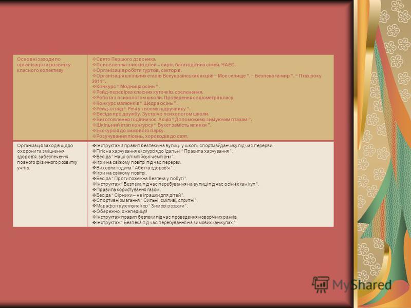 Основні заходи по організації та розвитку класного колективу Свято Першого дзвоника. Поновлення списків дітей – сиріт, багатодітних сімей, ЧАЕС. Організація роботи гуртків, секторів. Організація шкільних етапів Всеукраїнських акцій: Моє селище, Безпе