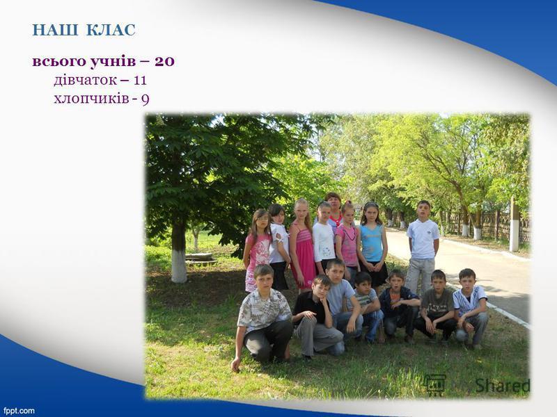 НАШ КЛАС всього учнів – 20 дівчаток – 11 хлопчиків - 9
