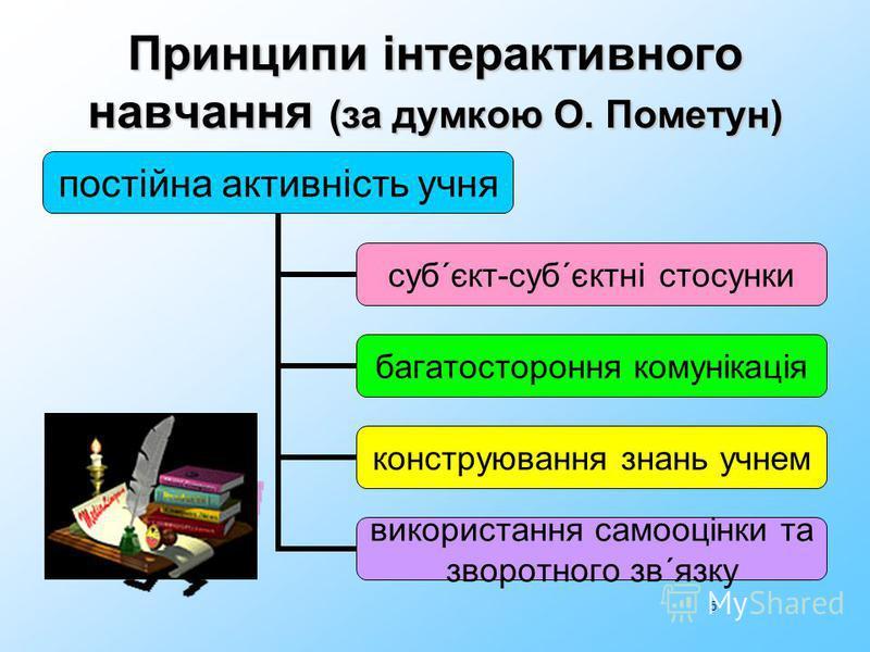 5 Принципи інтерактивного навчання (за думкою О. Пометун)
