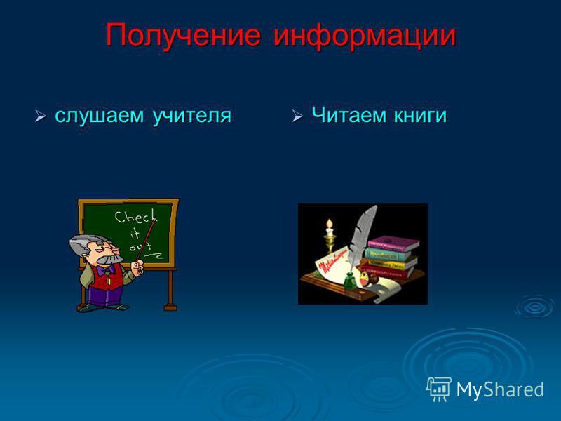 Получение информации слушаем учителя слушаем учителя Читаем книги Читаем книги