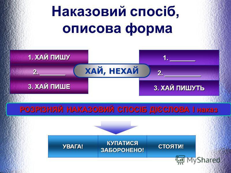 Наказовий спосіб, описова форма 1. ХАЙ ПИШУ 2. _______ 3. ХАЙ ПИШЕ 1. _______ 2. __________ 3. ХАЙ ПИШУТЬ УВАГА! КУПАТИСЯ ЗАБОРОНЕНО! СТОЯТИ! РОЗРІЗНЯЙ НАКАЗОВИЙ СПОСІБ ДІЄСЛОВА І наказ ХАЙ, НЕХАЙ