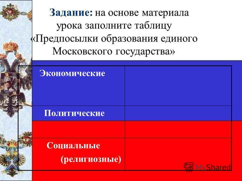 Задание: на основе материала урока заполните таблицу «Предпосылки образования единого Московского государства» Экономические Политические Социальные (религиозные)