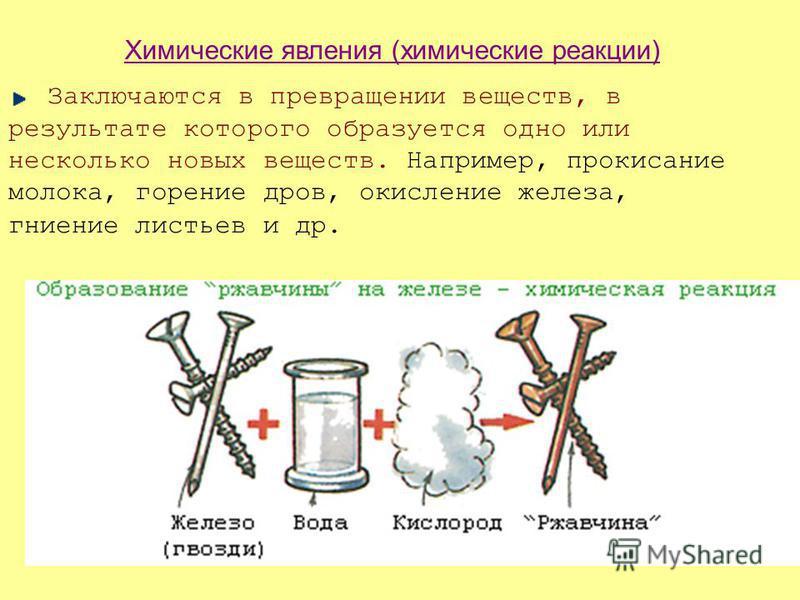 Заключаются в превращении веществ, в результате которого образуется одно или несколько новых веществ. Например, прокисание молока, горение дров, окисление железа, гниение листьев и др. Химические явления (химические реакции)