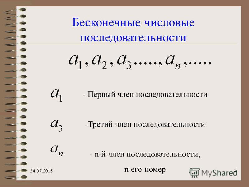 24.07.20154 Бесконечные числовые последовательности - Первый член последовательности -Третий член последовательности - n-й член последовательности, n-его номер