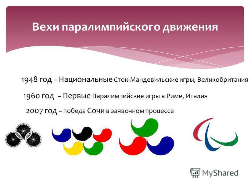 Вехи параолимпийского движения 1948 год – Национальные Сток-Мандевильские игры, Великобритания 1960 год – Первые Паралимпийские игры в Риме, Италия 2007 год – победа Сочи в заявочном процессе