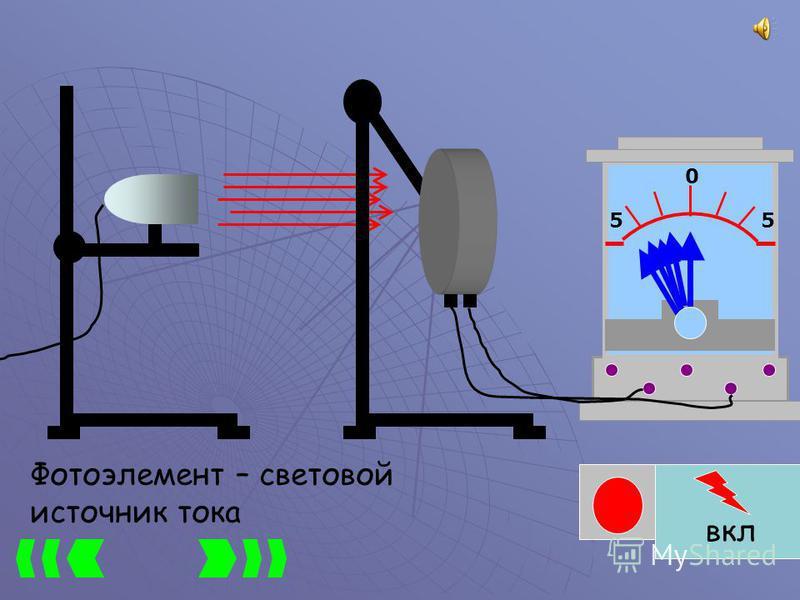 0 55 вкл Нагревание спая двух проволок, изготовленных из разных металлов – термоэлемент. (тепловой источник тока)