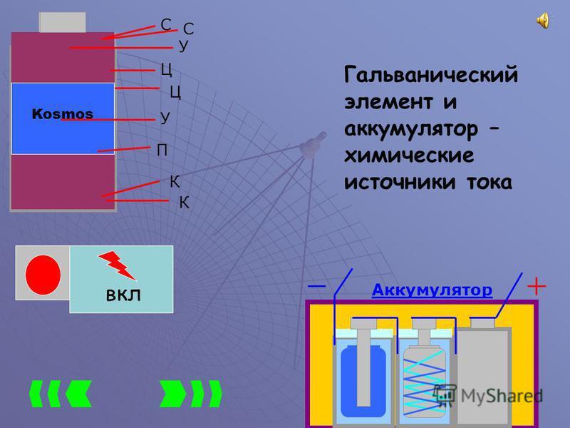0 55 вкл Фотоэлемент – световой источник тока