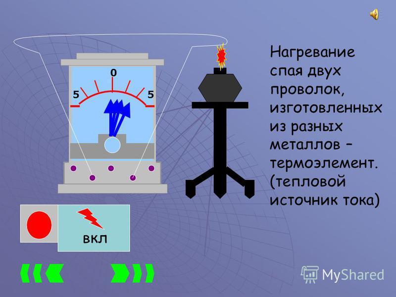 вкл Электрофорная машина – механический источник тока. Какие виды источников тока вам известны?