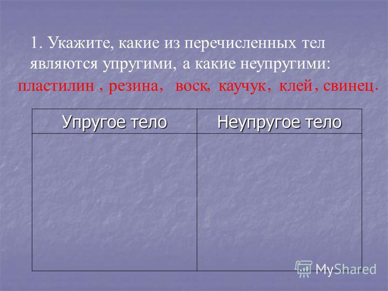 1. Укажите, какие из перечисленных тел являются упругими, а какие неупругими:,,,,,. пластилинрезинавосккаучукклейсвинец Упругое тело Неупругое тело
