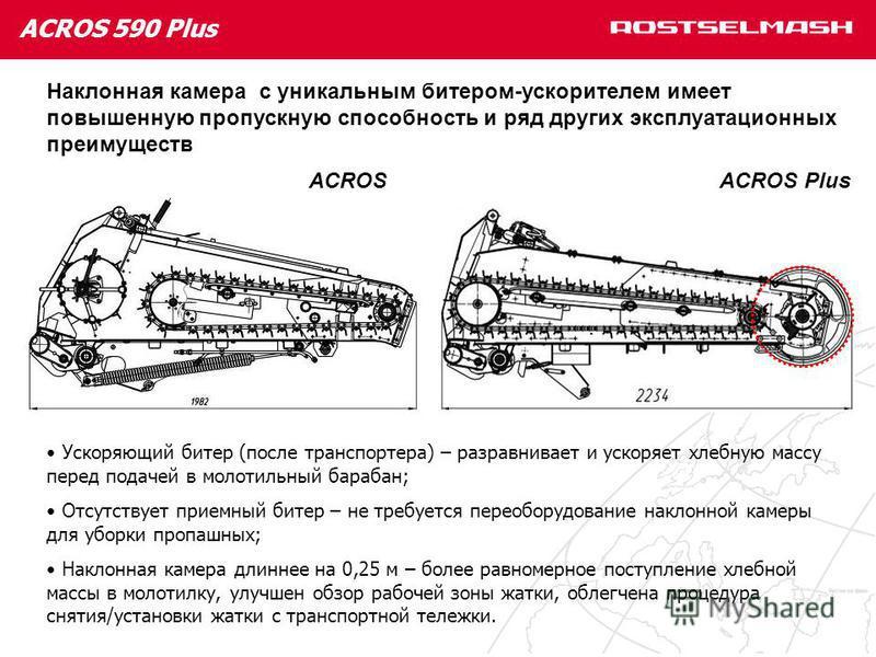 ACROS 590 Plus Наклонная камера с уникальным битером-ускорителем имеет повышенную пропускную способность и ряд других эксплуатационных преимуществ ACROS Plus ACROS Ускоряющий битер (после транспортера) – разравнивает и ускоряет хлебную массу перед по