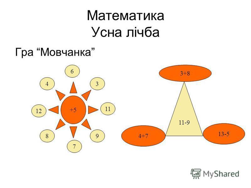 Математика Усна лічба Гра Мовчанка +5 6 3 11 9 7 8 12 4 11-9 3+8 4+7 13-5