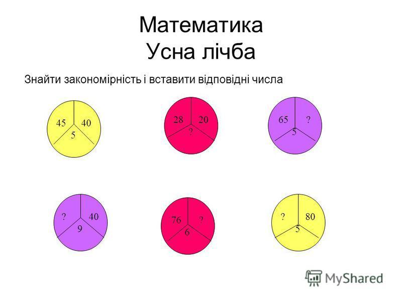Математика Усна лічба Знайти закономірність і вставити відповідні числа 45 40 5 ? 40 9 76 ? 6 28 20 ? ? 80 5 65 ? 5