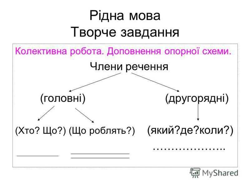 Рідна мова Творче завдання Колективна робота. Доповнення опорної схеми. Члени речення (головні)(другорядні) (Хто? Що?) (Що роблять?) (який?де?коли?) ………………..