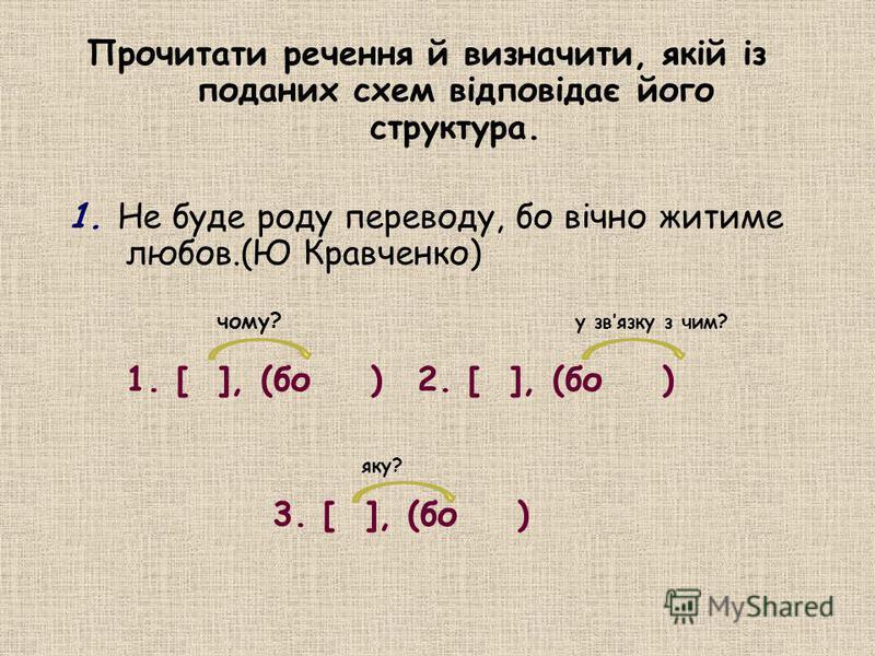Прочитати речення й визначити, якій із поданих схем відповідає його структура. 1. Не буде роду переводу, бо вічно житиме любов.(Ю Кравченко) 1. [ ], (бо ) 2. [ ], (бо ) 3. [ ], (бо ) чому? у звязку з чим? яку?