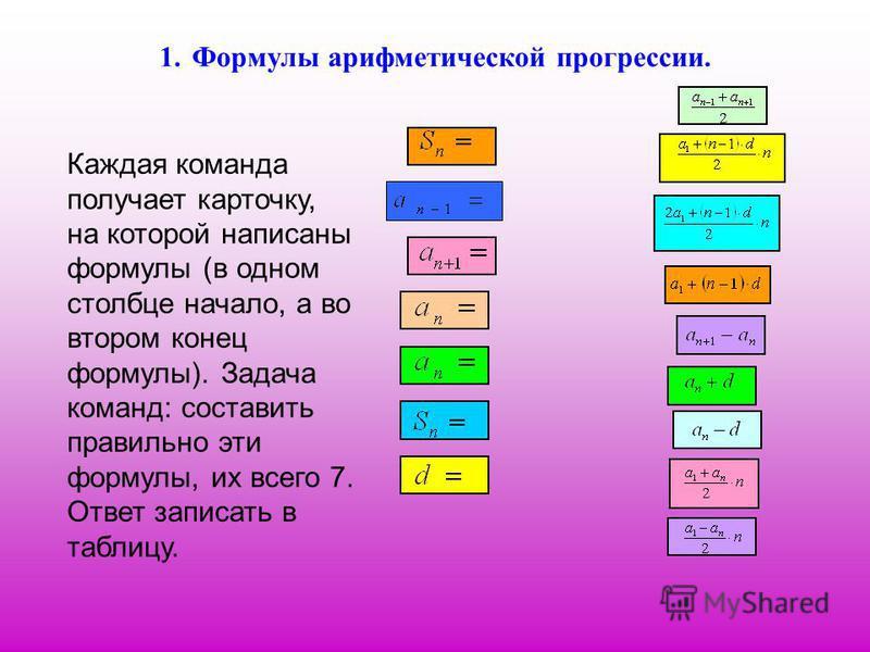 1. Формулы арифметической прогрессии. Каждая команда получает карточку, на которой написаны формулы (в одном столбце начало, а во втором конец формулы). Задача команд: составить правильно эти формулы, их всего 7. Ответ записать в таблицу.