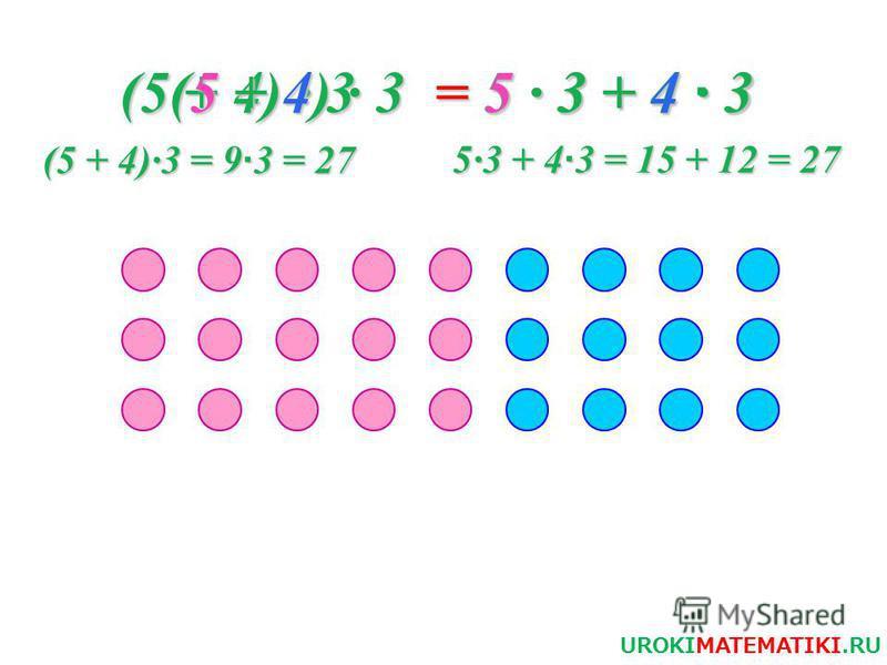 (5 + 4) · 3 5 · 3 + 4 · 3 (5 + 4)·3 = 9 · 3 = 27 5·3 + 4 · 3 = 15 + 12 = 27 (5 + 4) · 3 = 5 · 3 + 4 · 3 UROKIMATEMATIKI.RU
