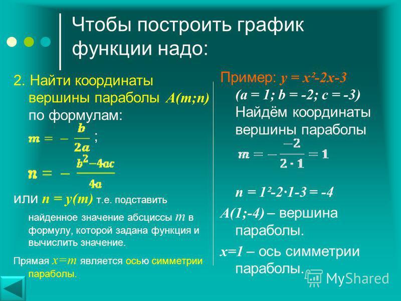 Чтобы построить график функции надо: 2. Найти координаты вершины параболы А(m;n) по формулам: ; или n = у(m) т.е. подставить найденное значение абсциссы m в формулу, которой задана функция и вычислить значение. Прямая x=m является осью симметрии пара
