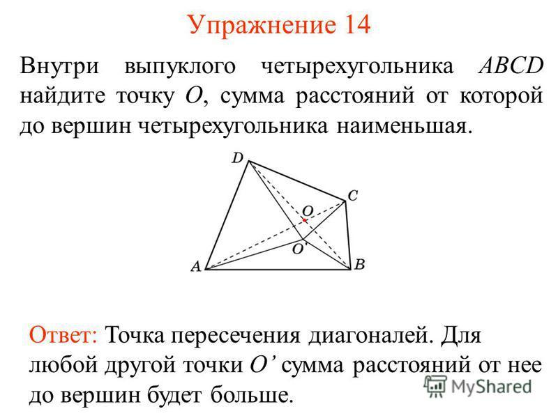 Упражнение 14 Внутри выпуклого четырехугольника ABCD найдите точку O, сумма расстояний от которой до вершин четырехугольника наименьшая. Ответ: Точка пересечения диагоналей. Для любой другой точки O сумма расстояний от нее до вершин будет больше.