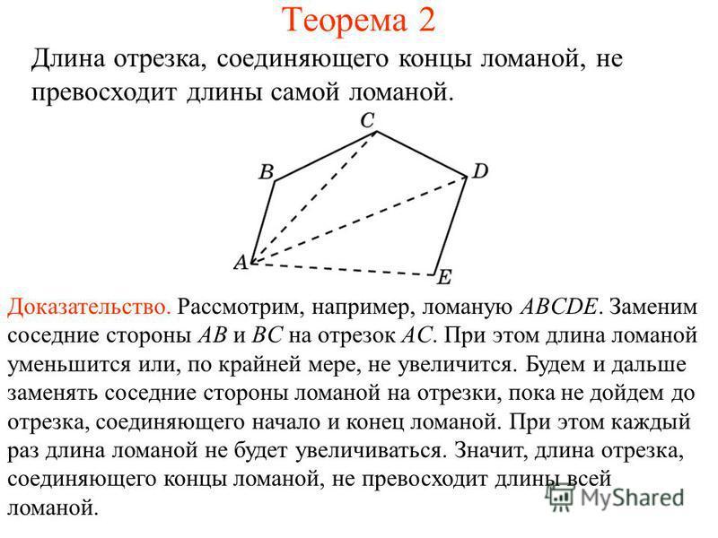 Теорема 2 Длина отрезка, соединяющего концы ломаной, не превосходит длины самой ломаной. Доказательство. Рассмотрим, например, ломаную ABCDE. Заменим соседние стороны AB и BC на отрезок AC. При этом длина ломаной уменьшится или, по крайней мере, не у