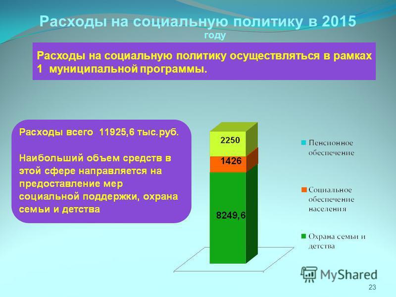 Расходы на социальную политику в 2015 23 Расходы на социальную политику осуществляться в рамках 1 муниципальной программы. году