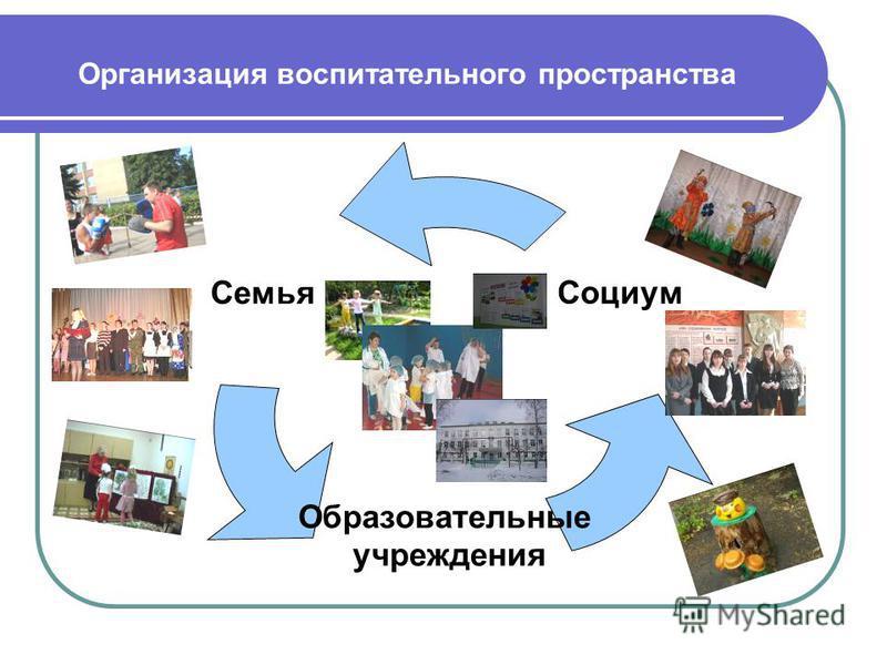 Организация воспитательного пространства