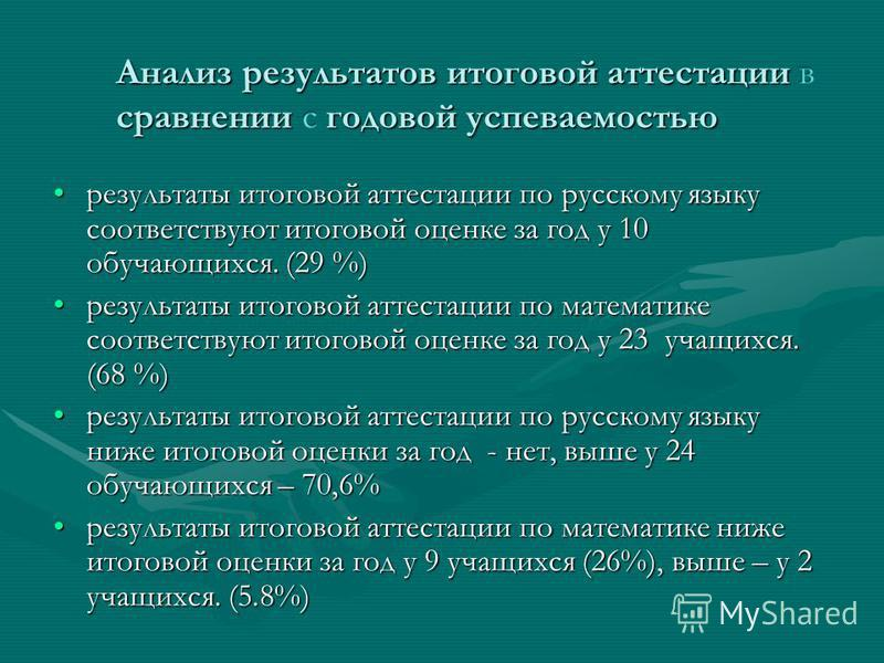 результаты итоговой аттестации по русскому языку соответствуют итоговой оценке за год у 10 обучающихся. (29 %)результаты итоговой аттестации по русскому языку соответствуют итоговой оценке за год у 10 обучающихся. (29 %) результаты итоговой аттестаци