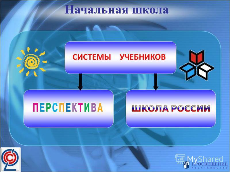 СИСТЕМЫ УЧЕБНИКОВ Начальная школа