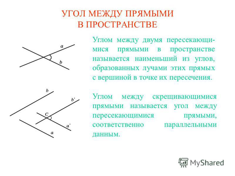 УГОЛ МЕЖДУ ПРЯМЫМИ В ПРОСТРАНСТВЕ Углом между двумя пересекающимися прямыми в пространстве называется наименьший из углов, образованных лучами этих прямых с вершиной в точке их пересечения. Углом между скрещивающимися прямыми называется угол между пе