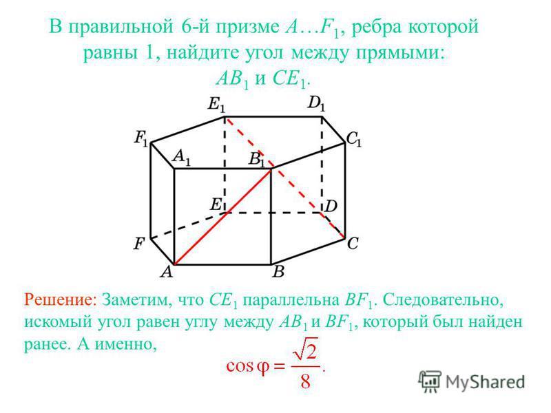 В правильной 6-й призме A…F 1, ребра которой равны 1, найдите угол между прямыми: AB 1 и CE 1. Решение: Заметим, что CE 1 параллельна BF 1. Следовательно, искомый угол равен углу между AB 1 и BF 1, который был найден ранее. А именно,