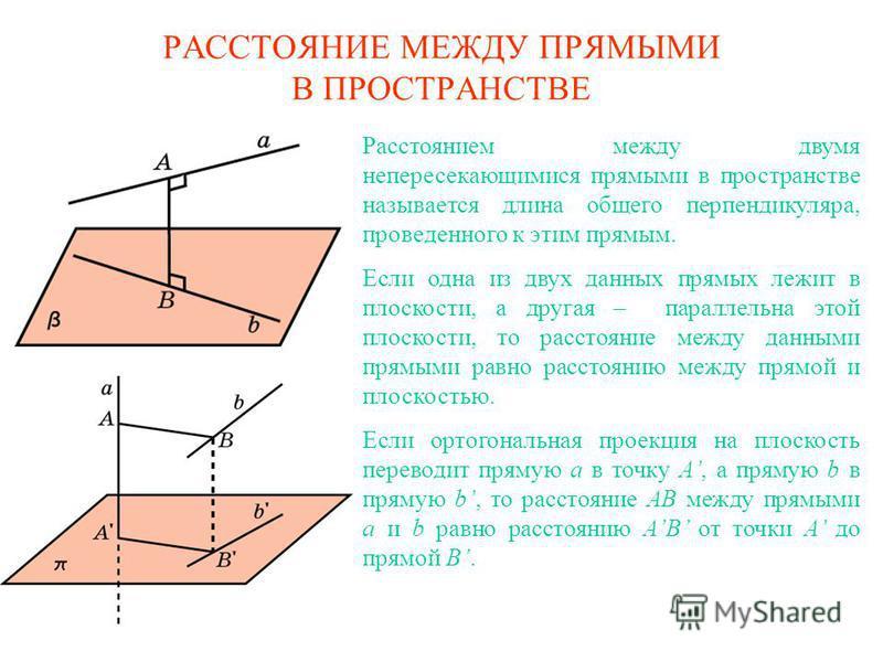 РАССТОЯНИЕ МЕЖДУ ПРЯМЫМИ В ПРОСТРАНСТВЕ Расстоянием между двумя непересекающимися прямыми в пространстве называется длина общего перпендикуляра, проведенного к этим прямым. Если одна из двух данных прямых лежит в плоскости, а другая – параллельна это