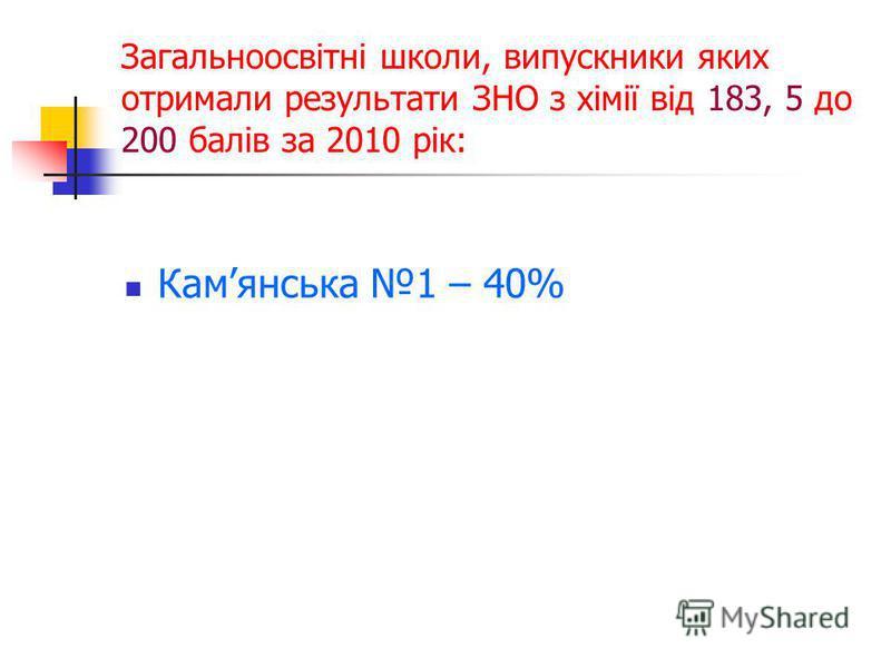 Загальноосвітні школи, випускники яких отримали результати ЗНО з хімії від 183, 5 до 200 балів за 2010 рік: Камянська 1 – 40%
