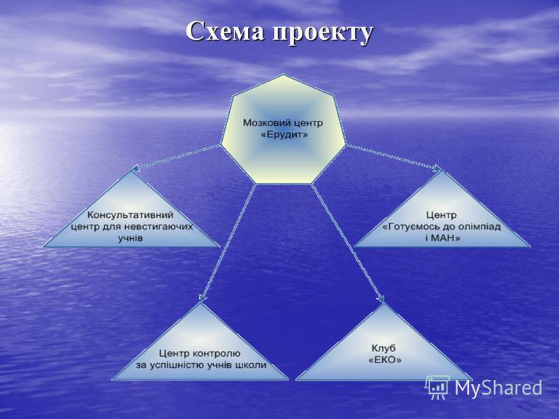 Схема проекту
