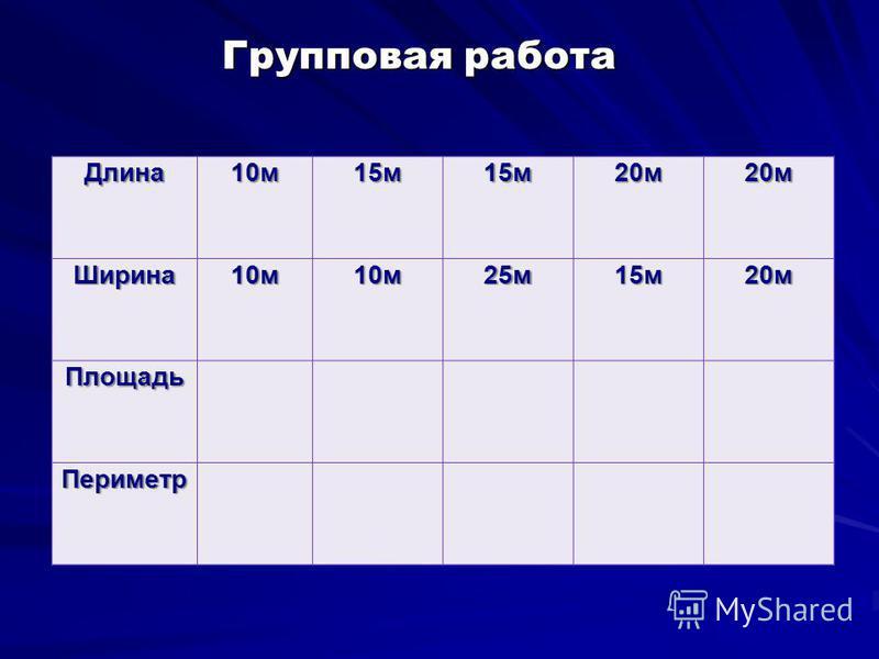 Групповая работа Длина 10 м 15 м 15 м 20 м 20 м Ширина 10 м 10 м 25 м 15 м 20 м Площадь Периметр
