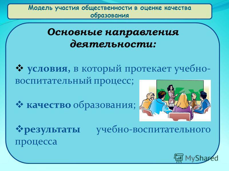 Модель участия общественности в оценке качества образования Основные направления деятельности: условия, в который протекает учебно- воспитательный процесс; качество образования; результаты учебно-воспитательного процесса