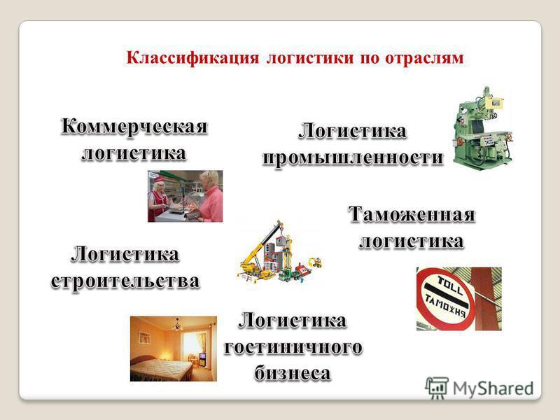 Классификация логистики по отраслям