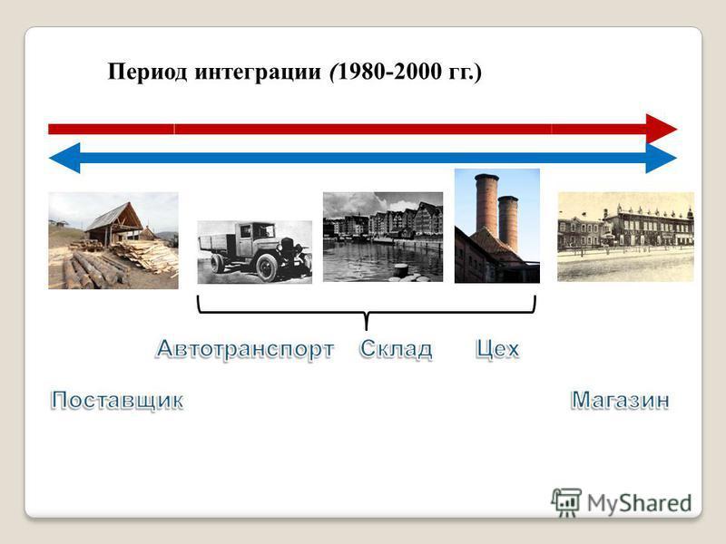 Период интеграции (1980-2000 гг.)