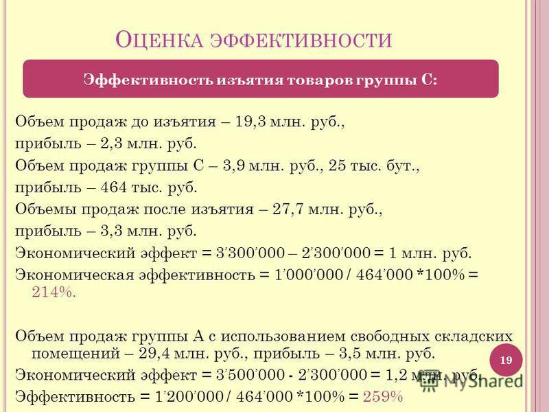 О ЦЕНКА ЭФФЕКТИВНОСТИ 19 Объем продаж до изъятия – 19,3 млн. руб., прибыль – 2,3 млн. руб. Объем продаж группы С – 3,9 млн. руб., 25 тыс. бут., прибыль – 464 тыс. руб. Объемы продаж после изъятия – 27,7 млн. руб., прибыль – 3,3 млн. руб. Экономически