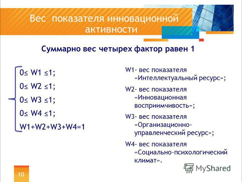 Вес показателя инновационной активности Суммарно вес четырех фактор равен 1 0 W1 1; 0 W2 1; 0 W3 1; 0 W4 1; W1+W2+W3+W4=1 W1- вес показателя «Интеллектуальный ресурс»; W2- вес показателя «Инновационная восприимчивость»; W3- вес показателя «Организаци