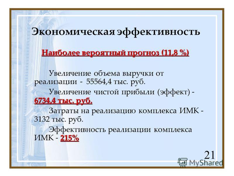 Экономическая эффективность Наиболее вероятный прогноз (11,8 %) Увеличение объема выручки от реализации - 55564,4 тыс. руб. 6734,4 тыс. руб. Увеличение чистой прибыли (эффект) - 6734,4 тыс. руб. Затраты на реализацию комплекса ИМК - 3132 тыс. руб. 21