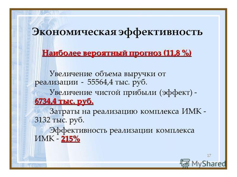 17 Экономическая эффективность Наиболее вероятный прогноз (11,8 %) Увеличение объема выручки от реализации - 55564,4 тыс. руб. 6734,4 тыс. руб. Увеличение чистой прибыли (эффект) - 6734,4 тыс. руб. Затраты на реализацию комплекса ИМК - 3132 тыс. руб.