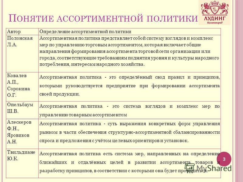 Презентация на тему С ОВЕРШЕНСТВОВАНИЕ АССОРТИМЕНТНОЙ ПОЛИТИКИ  3 П ОНЯТИЕ АССОРТИМЕНТНОЙ