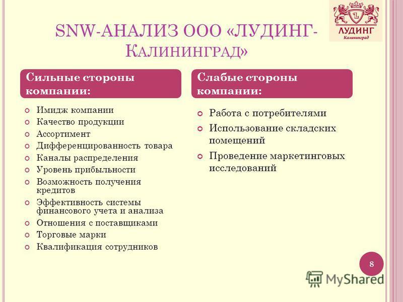 Презентация на тему С ОВЕРШЕНСТВОВАНИЕ АССОРТИМЕНТНОЙ ПОЛИТИКИ  8 snw АНАЛИЗ