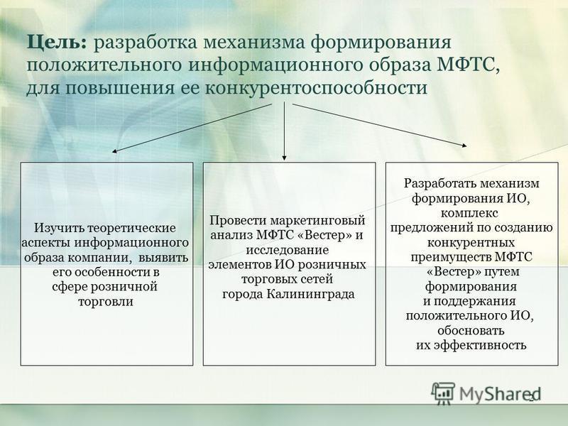 2 Цель: разработка механизма формирования положительного информационного образа МФТС, для повышения ее конкурентоспособности Изучить теоретические аспекты информационного образа компании, выявить его особенности в сфере розничной торговли Провести ма