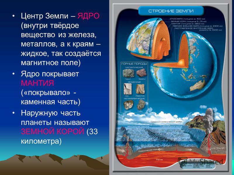 Центр Земли – ЯДРО (внутри твёрдое вещество из железа, металлов, а к краям – жидкое, так создаётся магнитное поле) Ядро покрывает МАНТИЯ («покрывало» - каменная часть) Наружную часть планеты называют ЗЕМНОЙ КОРОЙ (33 километра)