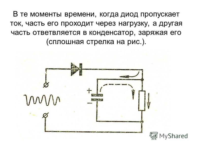 Этот пульсирующий ток сглаживается с помощью фильтра. Простейший фильтр представляет собой конденсатор, присоединенный к нагрузке.